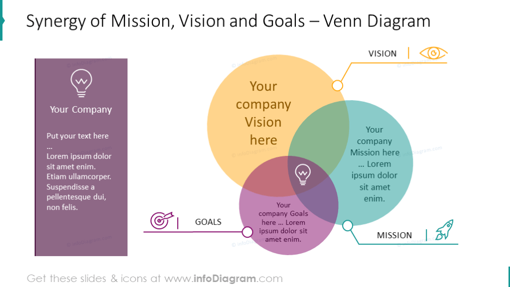 22 Vision Statement Powerpoint Template Slides Mission