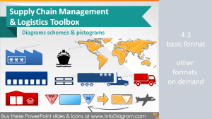80 Unique Icons & Shapes for Supply Chain and Logistics