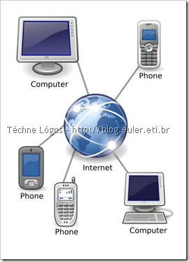 424px-Voip_illustration.svg
