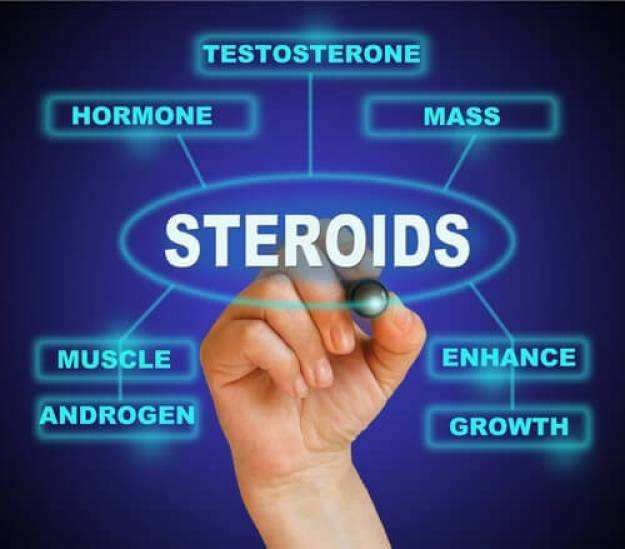 Muscle Memory From Anabolic Steroids