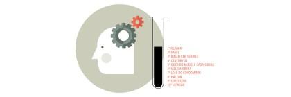 Serviços para particulares: conheça as marcas que mais crescem