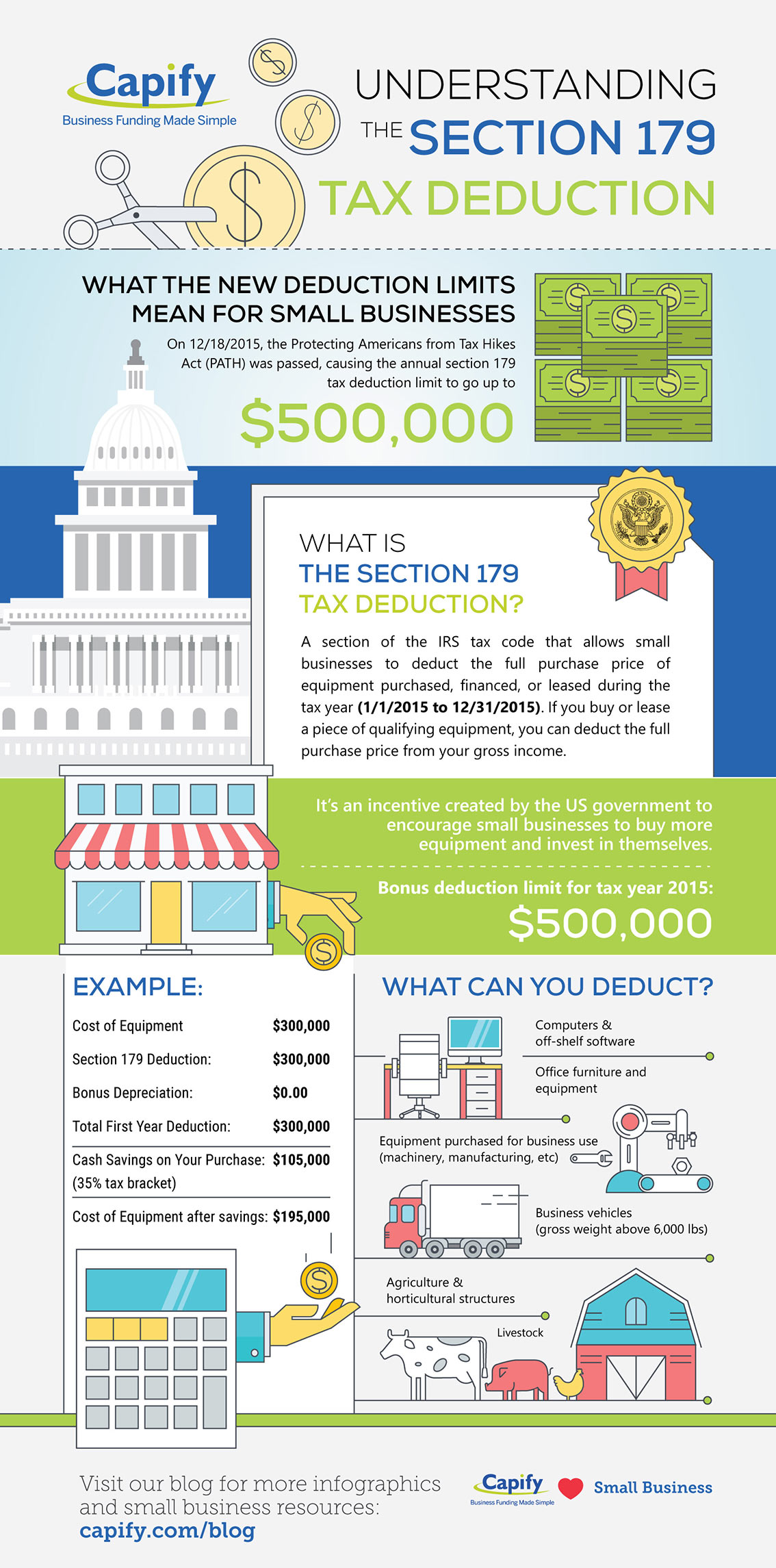 Understanding Section 179 Tax Deduction For Small