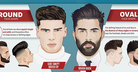 Best Mens Hairstyle According To Face Shape Infographic