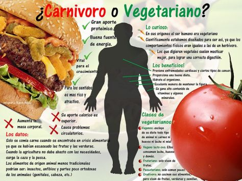 ¿carnivoro o vegetariano?