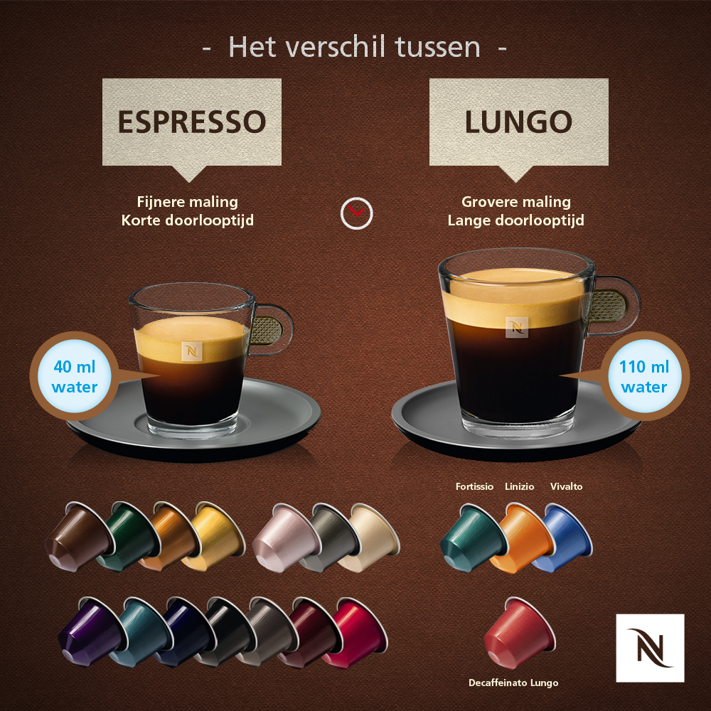Image Result For Starbucks Coffee Flavours