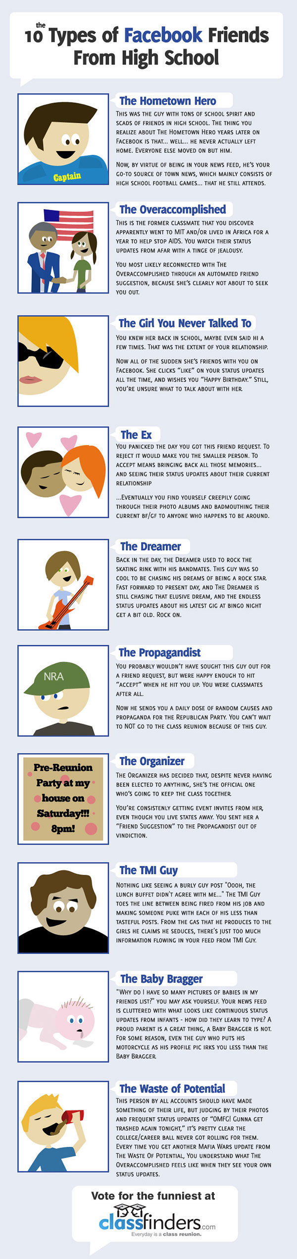 Facebook Friend Types Infographic