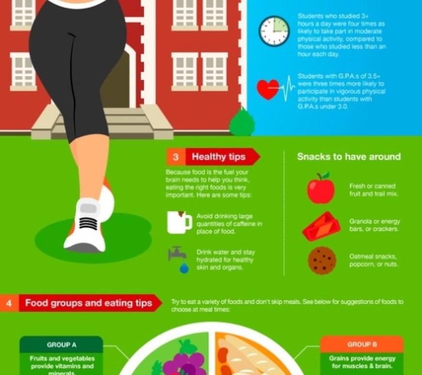 Top 5 Fitness Infographics