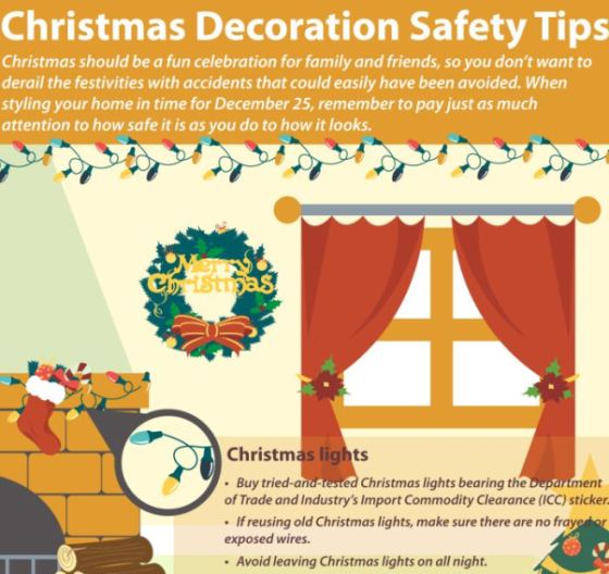 Christmas Lights And Decorations Safety