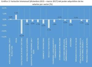 paritarias-poder adquisitivo 2017 (1)