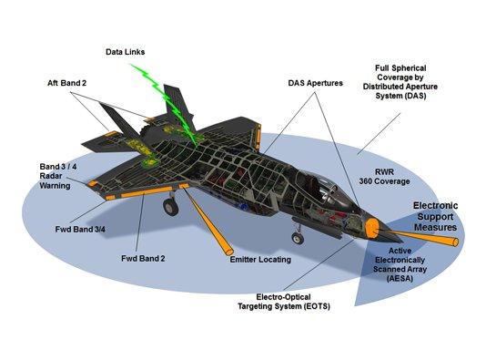 F35Image