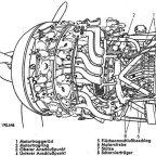 Silniki BMW 801 w myśliwcach Focke Wulf Fw 190