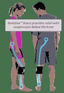 Beactive Leg Brace