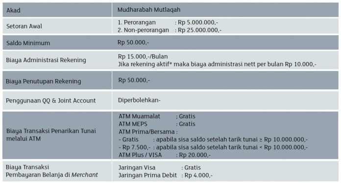fitur tabungan prima bank muamalat