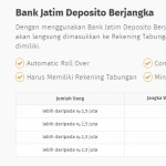 Deposito Berjangka Bank Jatim Minimum Setoran Rp2,5 juta