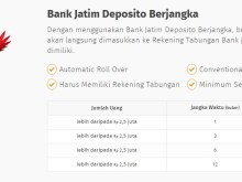 Deposito Bank Jatim