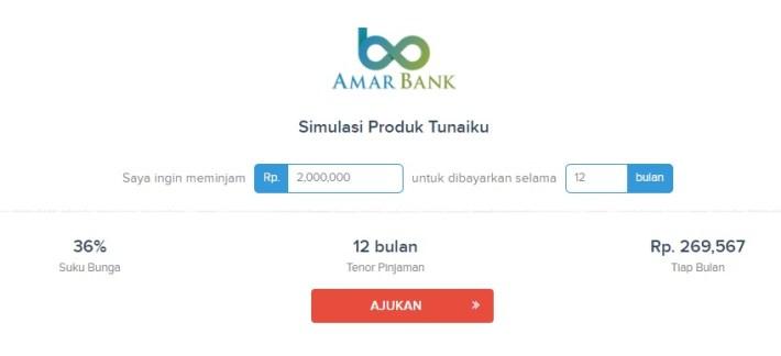 Pinjam Uang 2 Juta Online