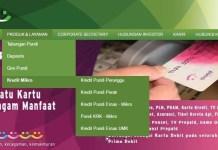 Kredit Pinjaman Bank Pundi