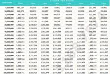 Tabel Kredit Tanpa Agunan Bank Mandiri 2016