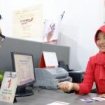 Kredit Multiguna Bank Jatim