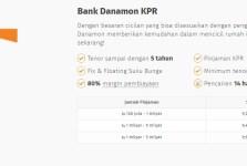 KPR Bank Danamon