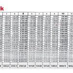 Tabel Angsuran KPR Bank Panin Terbaru September 2016