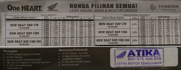 tabel-harga-kredit-honda-new-beat