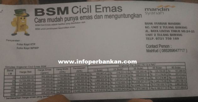 Tabel Kredit Emas Bank Mandiri Syariah 2017