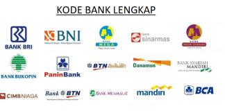 kode bank lengkap