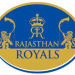 List of Teams Played and Winners in IPL Finals From 2008 To 2012