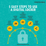"How To Use 'Aadhar Number'- Linked ""DIGI Locker"" To Store and Share Your Documents Online ?"