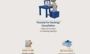 How To Cancel Online Train Tickets Booked at Passenger  Reservation System /PRS  Counters