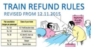 refund-rules-12-11-2015