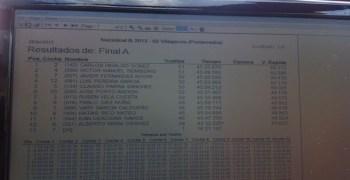 Resultados de la final del Nacional B en Villagarcia