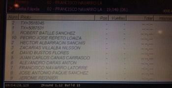 Hoy comienzan las finales en la Guadalcacin Indoor