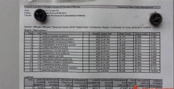Cronica: Primera prueba Copa SWORK-z 2014. Por Alberto García