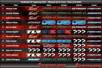 Marcas 4WD (clic para agrandar)