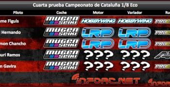 Resultados del Cto. de Cataluña 1/8 TT Gas y Eco