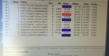3ª prueba Nacional A 1/8 TT Gas en Valladolid - Sábado de clasificatorias
