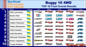 Buggy10_4WD