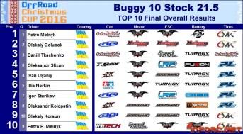 Buggy10_Stock_21-5