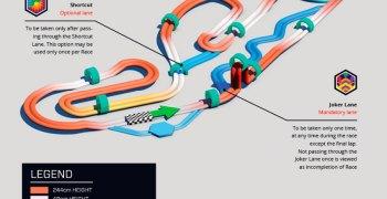 World Drone Prix - ¡Comienzan las finales en el espectacular circuito de Dubai!