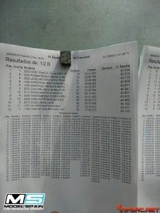 campeonato-espana-b-fuencarral-resultados-6-imp