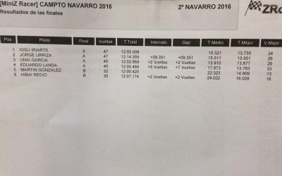Resumen - Segunda prueba del Campeonato Navarro de MiniZ