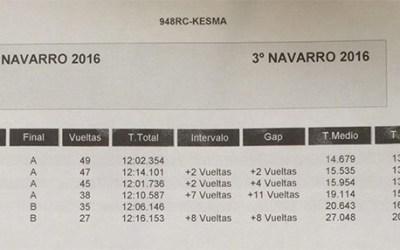 Resultados - 3ª Prueba del Campeonato Navarro de Miniz