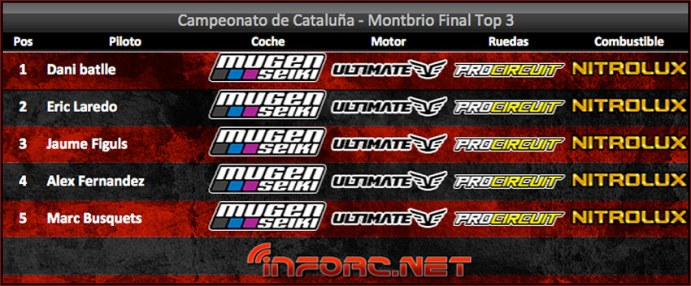 catalunya-final-montbrio-top-3
