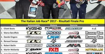 Elliot Boots gana la Italian Job 2017 y comentamos los cambios de marcas. Robert Batlle nos comenta su carrera.