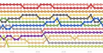 En 5 días empieza el España A 1/8 TT Gas 2018. Previo, vídeos, situación y estado actual del trazado