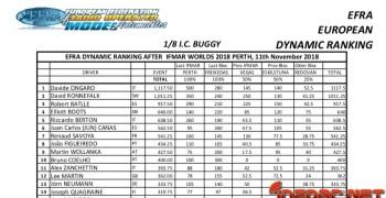 Ranking dinámico EFRA para 1/8 TT Gas después del Mundial en Australia