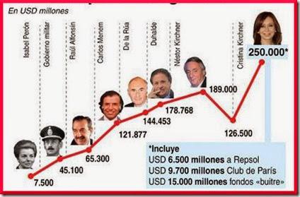 deuda-publica-argentina