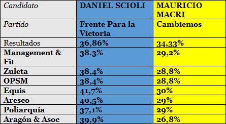 encuestas-251015